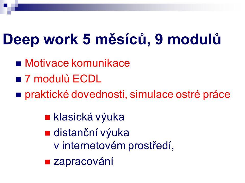Deep work 5 měsíců, 9 modulů Motivace komunikace 7 modulů ECDL praktické dovednosti, simulace ostré práce klasická výuka distanční výuka v internetovém prostředí, zapracování
