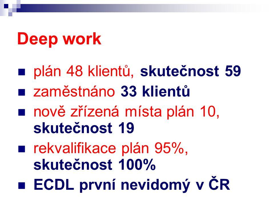Deep work plán 48 klientů, skutečnost 59 zaměstnáno 33 klientů nově zřízená místa plán 10, skutečnost 19 rekvalifikace plán 95%, skutečnost 100% ECDL první nevidomý v ČR