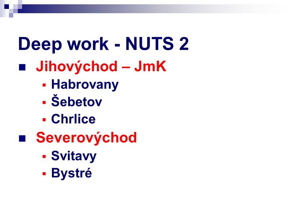 Deep work - NUTS 2 Jihovýchod – JmK  Habrovany  Šebetov  Chrlice Severovýchod  Svitavy  Bystré