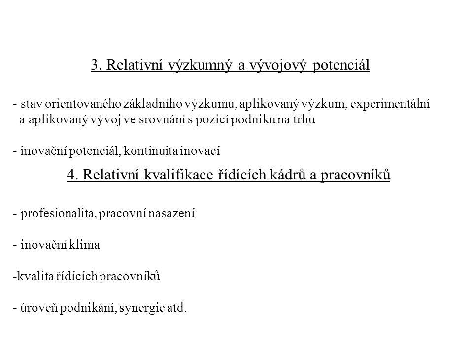 3. Relativní výzkumný a vývojový potenciál - stav orientovaného základního výzkumu, aplikovaný výzkum, experimentální a aplikovaný vývoj ve srovnání s