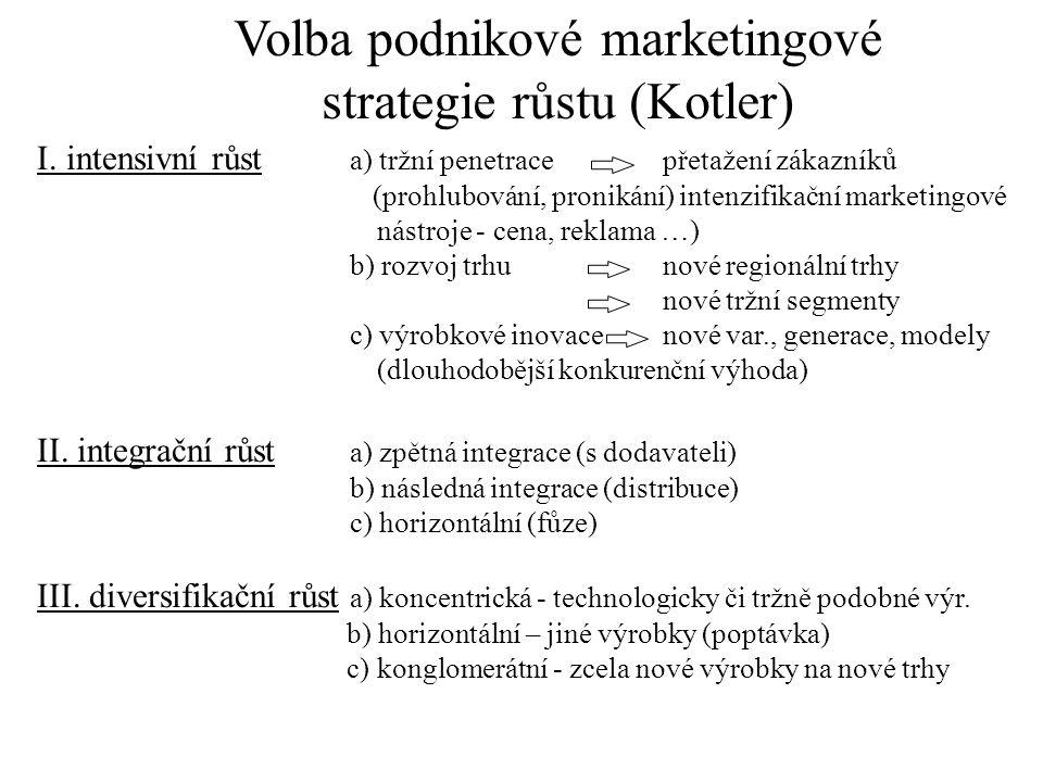 I. intensivní růst a) tržní penetracepřetažení zákazníků (prohlubování, pronikání) intenzifikační marketingové nástroje - cena, reklama …) b) rozvoj t