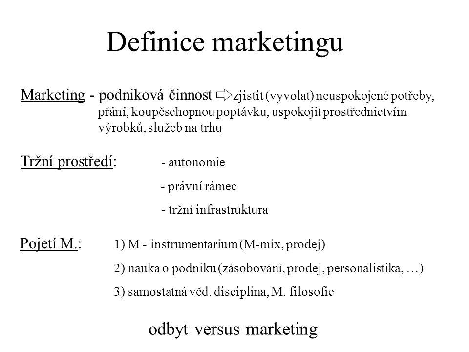 Marketing - podniková činnost zjistit (vyvolat) neuspokojené potřeby, přání, koupěschopnou poptávku, uspokojit prostřednictvím výrobků, služeb na trhu