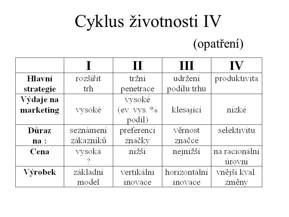 (opatření) Cyklus životnosti IV