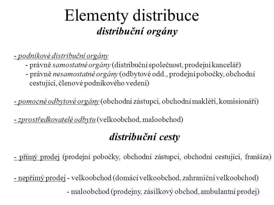 distribuční orgány - podnikové distribuční orgány - právně samostatné orgány (distribuční společnost, prodejní kancelář) - právně nesamostatné orgány