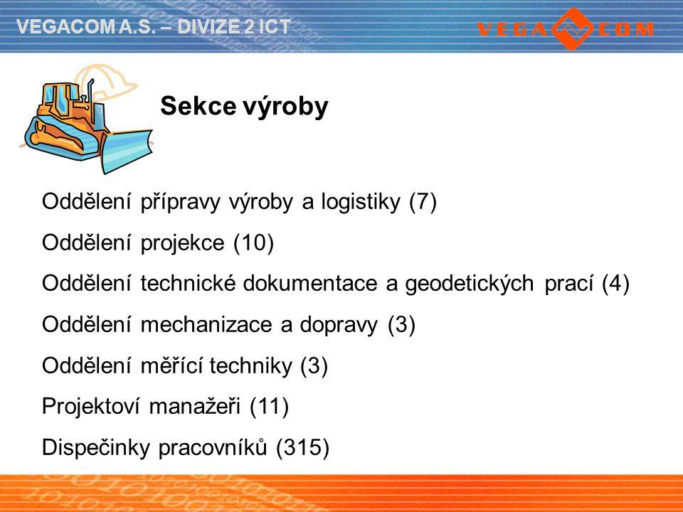 VEGACOM A.S. – DIVIZE 2 ICT Sekce výroby Oddělení přípravy výroby a logistiky (7) Oddělení projekce (10) Oddělení technické dokumentace a geodetických