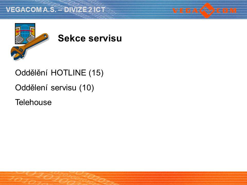 VEGACOM A.S. – DIVIZE 2 ICT Sekce servisu Oddělění HOTLINE (15) Oddělení servisu (10) Telehouse