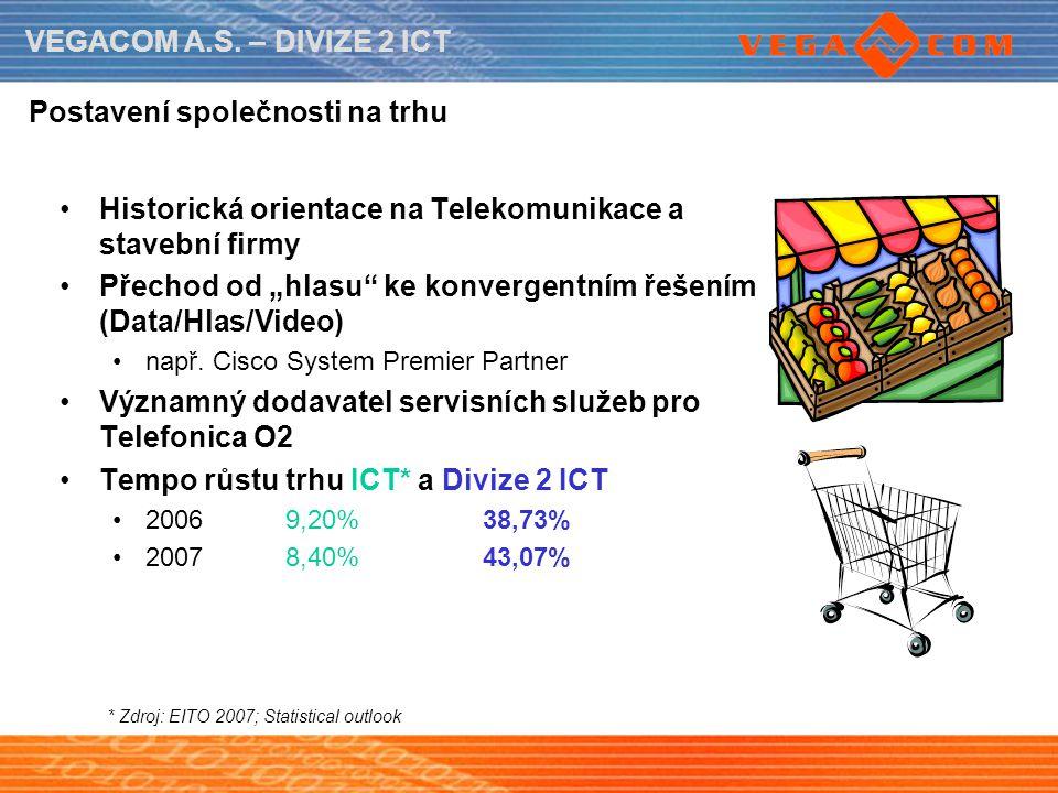 """VEGACOM A.S. – DIVIZE 2 ICT Postavení společnosti na trhu Historická orientace na Telekomunikace a stavební firmy Přechod od """"hlasu"""" ke konvergentním"""