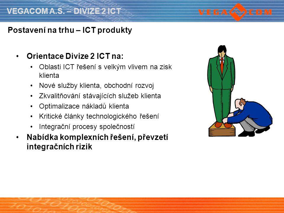 VEGACOM A.S. – DIVIZE 2 ICT Postavení na trhu – ICT produkty Orientace Divize 2 ICT na: Oblasti ICT řešení s velkým vlivem na zisk klienta Nové služby