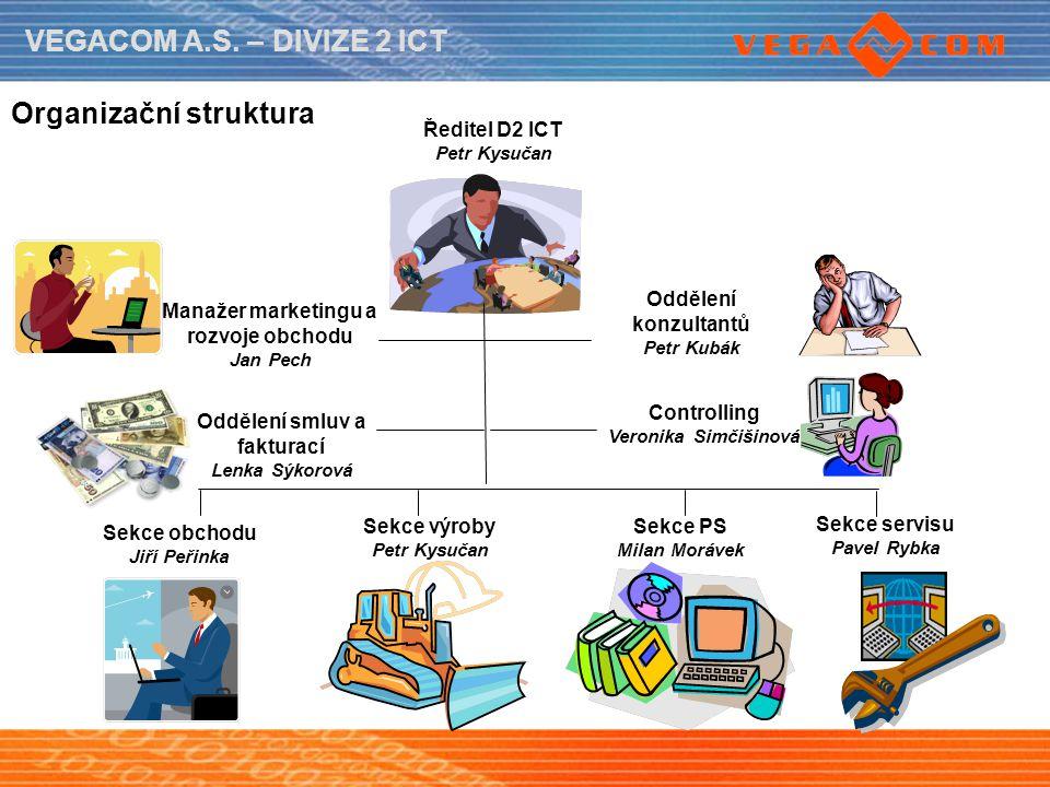 VEGACOM A.S. – DIVIZE 2 ICT Organizační struktura Ředitel D2 ICT Petr Kysučan Oddělení konzultantů Petr Kubák Sekce výroby Petr Kysučan Controlling Ve