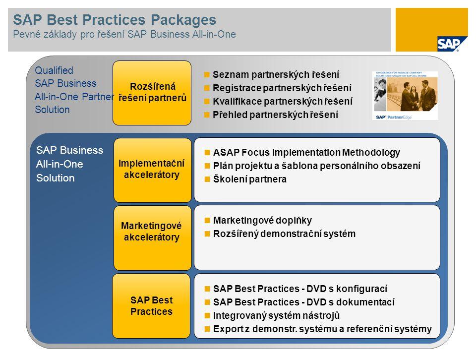 Rozšířená řešení partnerů Qualified SAP Business All-in-One Partner Solution Seznam partnerských řešení Registrace partnerských řešení Kvalifikace par