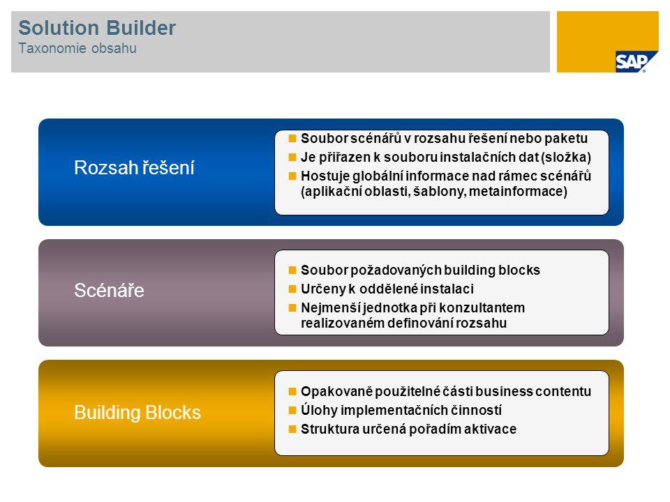 Soubor scénářů v rozsahu řešení nebo paketu Je přiřazen k souboru instalačních dat (složka) Hostuje globální informace nad rámec scénářů (aplikační oblasti, šablony, metainformace) Soubor požadovaných building blocks Určeny k oddělené instalaci Nejmenší jednotka při konzultantem realizovaném definování rozsahu Opakovaně použitelné části business contentu Úlohy implementačních činností Struktura určená pořadím aktivace Rozsah řešení Scénáře Building Blocks Solution Builder Taxonomie obsahu