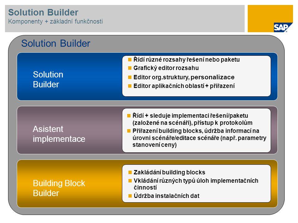 Solution Builder Řídí různé rozsahy řešení nebo paketu Grafický editor rozsahu Editor org.struktury, personalizace Editor aplikačních oblastí + přiřazení Řídí + sleduje implementaci řešení/paketu (založené na scénáři), přístup k protokolům Přiřazení building blocks, údržba informací na úrovni scénáře/editace scénáře (např.