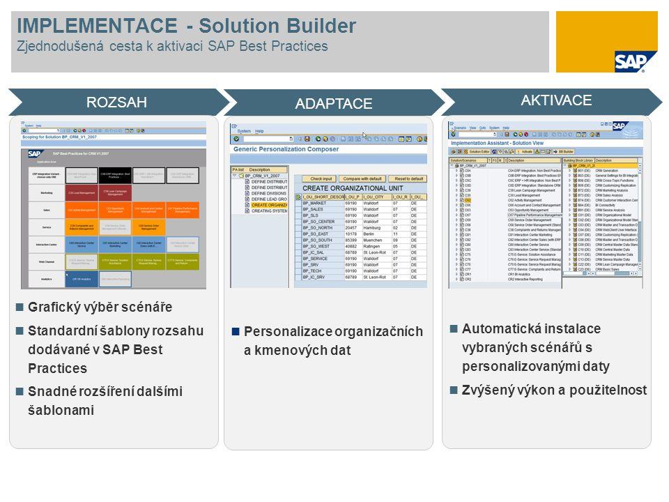 IMPLEMENTACE - Solution Builder Zjednodušená cesta k aktivaci SAP Best Practices ROZSAH AKTIVACE ADAPTACE Grafický výběr scénáře Standardní šablony ro