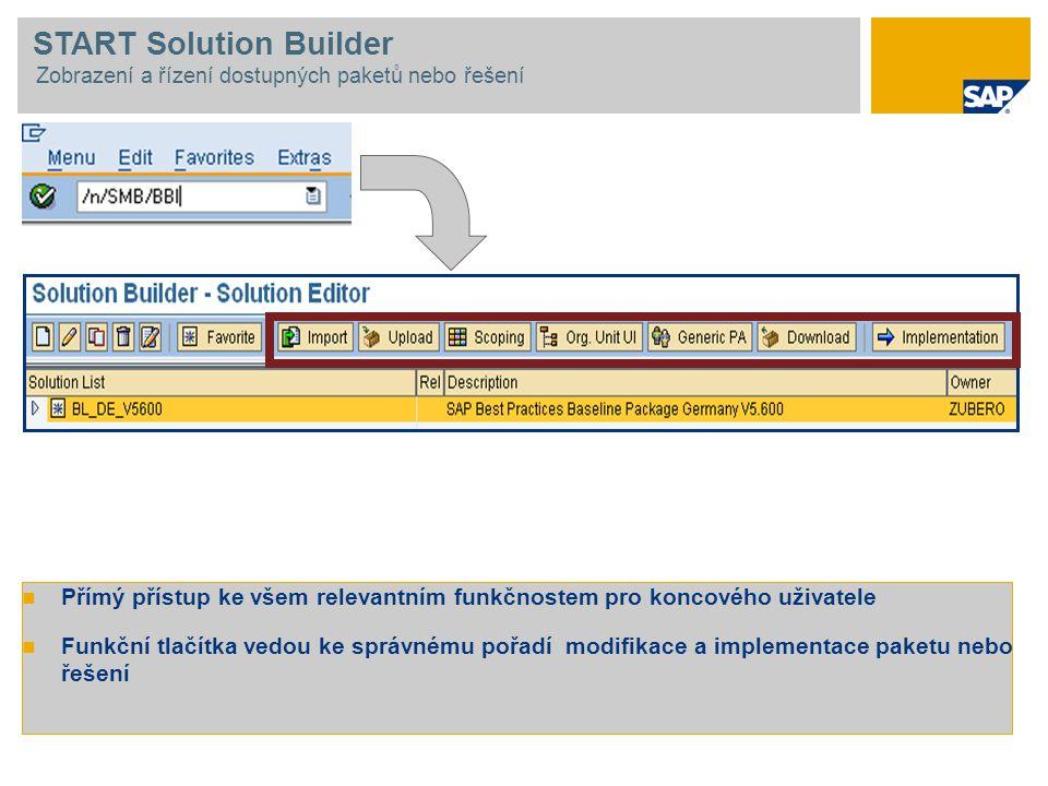Přímý přístup ke všem relevantním funkčnostem pro koncového uživatele Funkční tlačítka vedou ke správnému pořadí modifikace a implementace paketu nebo řešení START Solution Builder Zobrazení a řízení dostupných paketů nebo řešení