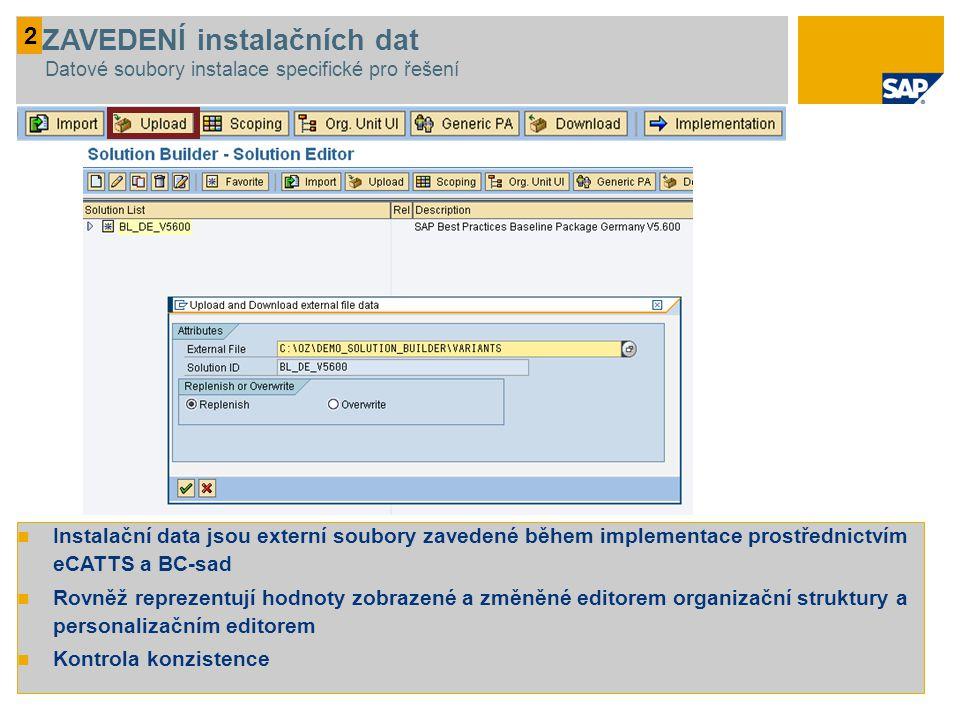 Instalační data jsou externí soubory zavedené během implementace prostřednictvím eCATTS a BC-sad Rovněž reprezentují hodnoty zobrazené a změněné editorem organizační struktury a personalizačním editorem Kontrola konzistence 2 ZAVEDENÍ instalačních dat Datové soubory instalace specifické pro řešení