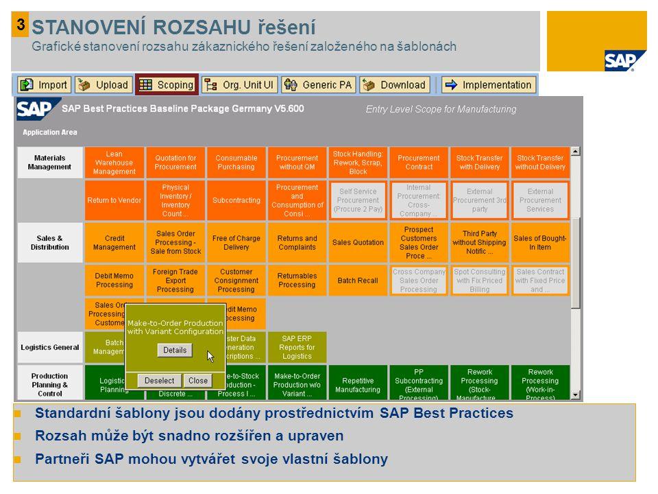 Standardní šablony jsou dodány prostřednictvím SAP Best Practices Rozsah může být snadno rozšířen a upraven Partneři SAP mohou vytvářet svoje vlastní šablony 3 STANOVENÍ ROZSAHU řešení Grafické stanovení rozsahu zákaznického řešení založeného na šablonách