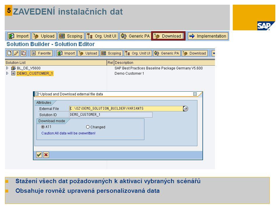 Stažení všech dat požadovaných k aktivaci vybraných scénářů Obsahuje rovněž upravená personalizovaná data 5 ZAVEDENÍ instalačních dat