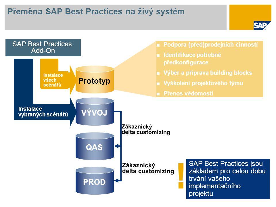 SAP Best Practices jsou základem pro celou dobu trvání vašeho implementačního projektu Přeměna SAP Best Practices na živý systém Zákaznický delta customizing Prototyp QAS PROD SAP Best Practices Add-On Instalace všech scénářů ■Podpora (před)prodejních činností ■Identifikace potřebné předkonfigurace ■Výběr a příprava building blocks ■Vyškolení projektového týmu ■Přenos vědomostí VÝVOJ Zákaznický delta customizing Instalace vybraných scénářů