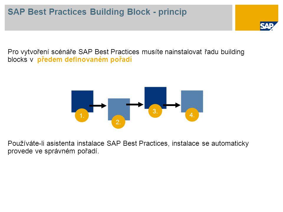 SAP Best Practices Building Block - princip Pro vytvoření scénáře SAP Best Practices musíte nainstalovat řadu building blocks v předem definovaném pořadí Používáte-li asistenta instalace SAP Best Practices, instalace se automaticky provede ve správném pořadí.