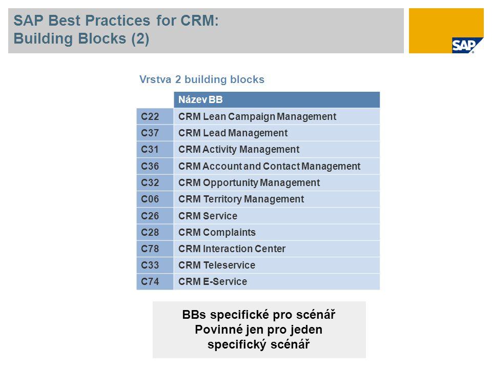 SAP Best Practices for CRM: Building Blocks (2) Vrstva 2 building blocks Název BB C22CRM Lean Campaign Management C37CRM Lead Management C31CRM Activity Management C36CRM Account and Contact Management C32CRM Opportunity Management C06CRM Territory Management C26CRM Service C28CRM Complaints C78CRM Interaction Center C33CRM Teleservice C74CRM E-Service BBs specifické pro scénář Povinné jen pro jeden specifický scénář
