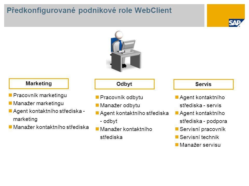 Předkonfigurované podnikové role WebClient Pracovník marketingu Manažer marketingu Agent kontaktního střediska - marketing Manažer kontaktního středis