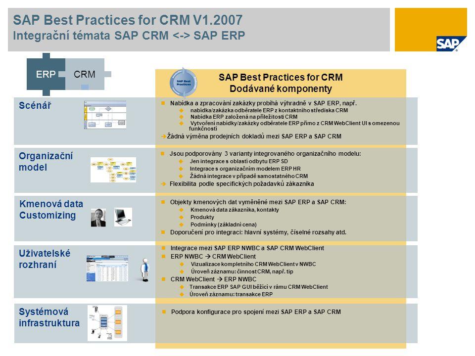 SAP Best Practices for CRM V1.2007 Integrační témata SAP CRM SAP ERP SAP Best Practices for CRM Dodávané komponenty Systémová infrastruktura Uživatels