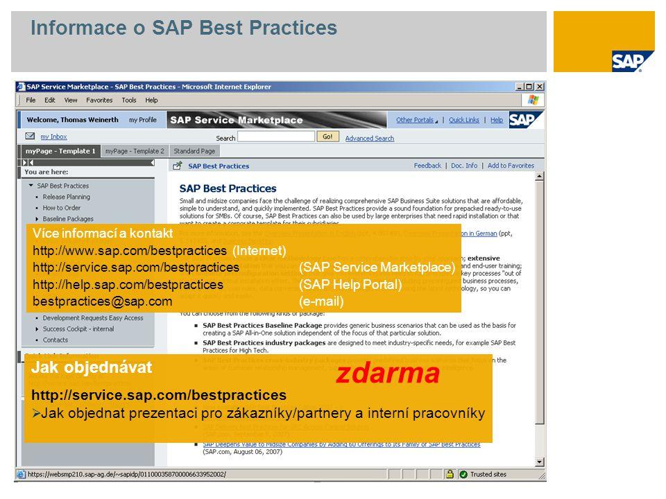 Informace o SAP Best Practices Více informací a kontakt http://www.sap.com/bestpractices (Internet) http://service.sap.com/bestpractices (SAP Service Marketplace) http://help.sap.com/bestpractices(SAP Help Portal) bestpractices@sap.com(e-mail) Jak objednávat http://service.sap.com/bestpractices  Jak objednat prezentaci pro zákazníky/partnery a interní pracovníky zdarma