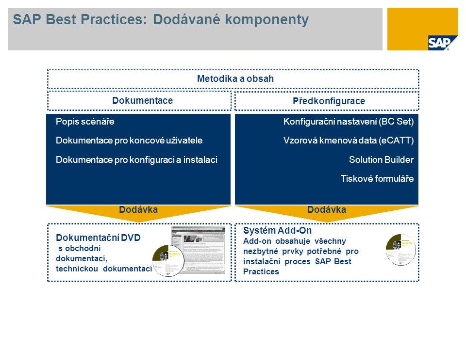 SAP Best Practices: Dodávané komponenty Metodika a obsah Dokumentace Popis scénáře Dokumentace pro koncové uživatele Dokumentace pro konfiguraci a ins