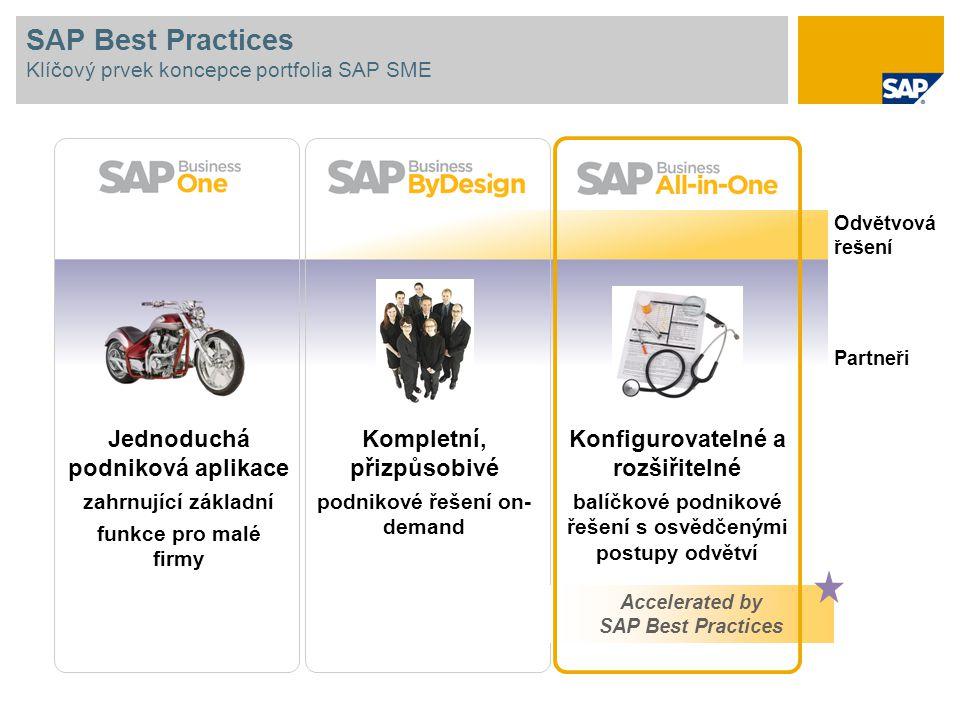 SAP Best Practices Klíčový prvek koncepce portfolia SAP SME Konfigurovatelné a rozšiřitelné balíčkové podnikové řešení s osvědčenými postupy odvětví Kompletní, přizpůsobivé podnikové řešení on- demand Jednoduchá podniková aplikace zahrnující základní funkce pro malé firmy Partneři Odvětvová řešení Accelerated by SAP Best Practices