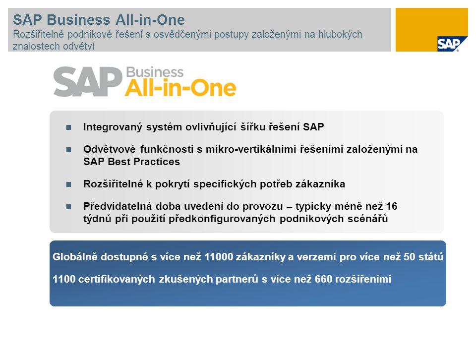 SAP Business All-in-One Rozšiřitelné podnikové řešení s osvědčenými postupy založenými na hlubokých znalostech odvětví Integrovaný systém ovlivňující šířku řešení SAP Odvětvové funkčnosti s mikro-vertikálními řešeními založenými na SAP Best Practices Rozšiřitelné k pokrytí specifických potřeb zákazníka Předvídatelná doba uvedení do provozu – typicky méně než 16 týdnů při použití předkonfigurovaných podnikových scénářů Globálně dostupné s více než 11000 zákazníky a verzemi pro více než 50 států 1100 certifikovaných zkušených partnerů s více než 660 rozšířeními