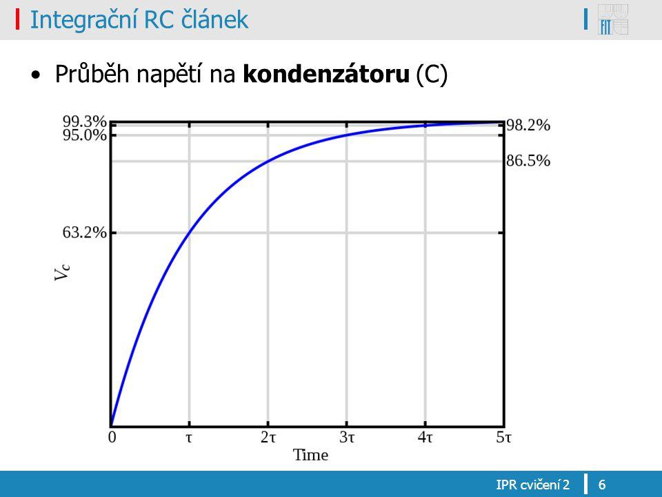 Integrační RC článek Průběh napětí na kondenzátoru (C) IPR cvičení 26