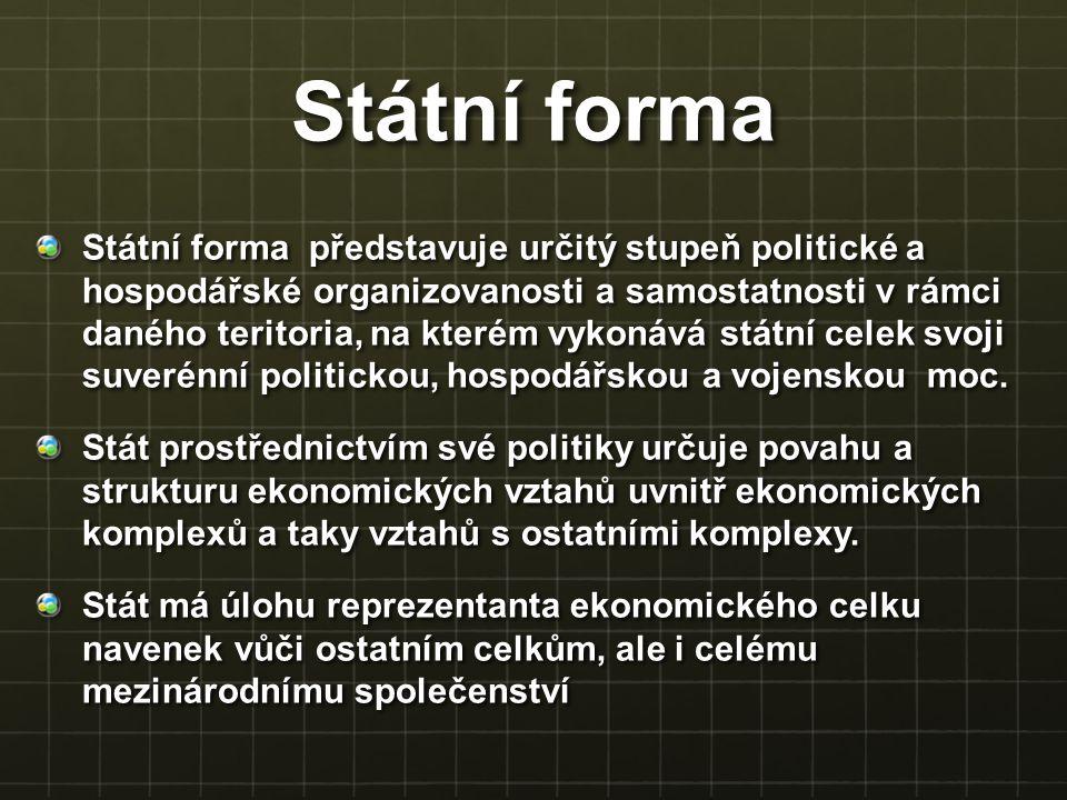 Státní forma Státní forma představuje určitý stupeň politické a hospodářské organizovanosti a samostatnosti v rámci daného teritoria, na kterém vykoná