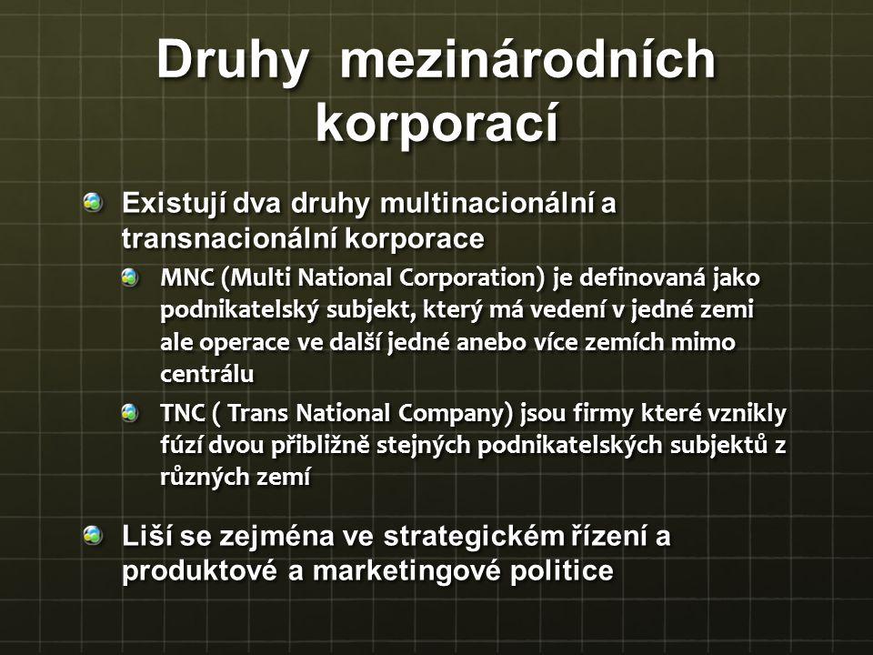Druhy mezinárodních korporací Existují dva druhy multinacionální a transnacionální korporace MNC (Multi National Corporation) je definovaná jako podni