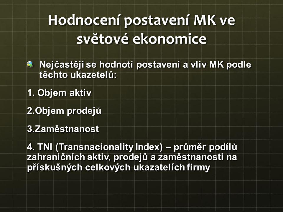 Hodnocení postavení MK ve světové ekonomice Nejčastěji se hodnotí postavení a vliv MK podle těchto ukazetelů: 1. Objem aktiv 2.Objem prodejů 3.Zaměstn