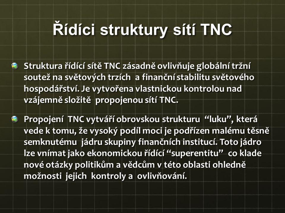 Struktura řídící sítě TNC zásadně ovlivňuje globální tržní soutež na světových trzích a finanční stabilitu světového hospodářství. Je vytvořena vlastn