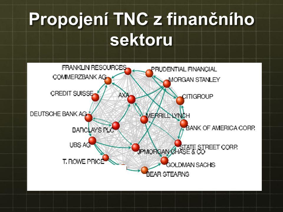 Propojení TNC z finančního sektoru