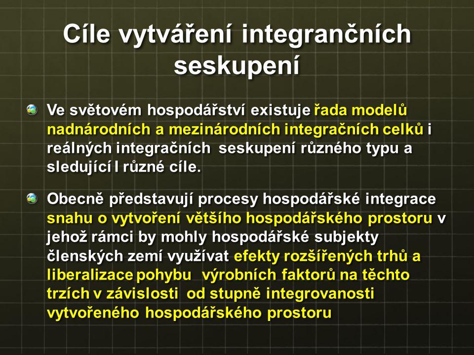 Cíle vytváření integrančních seskupení Ve světovém hospodářství existuje řada modelů nadnárodních a mezinárodních integračních celků i reálných integr