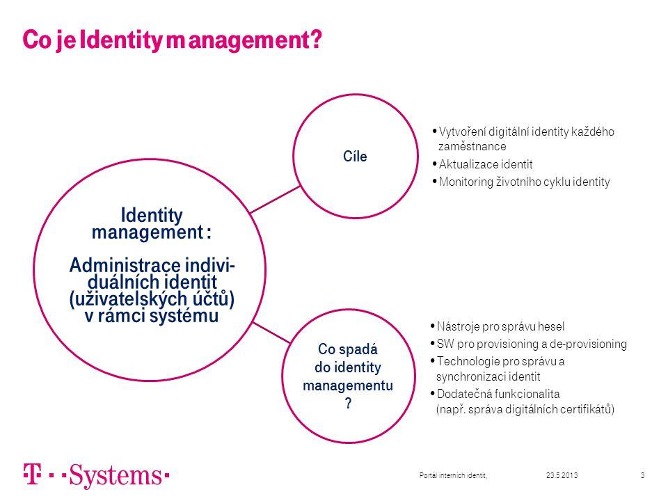 23.5.2013Portál interních identit,3 Co je Identity management? Cíle Vytvoření digitální identity každého zaměstnance Aktualizace identit Monitoring ži