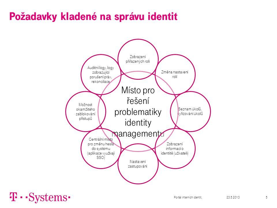 23.5.2013Portál interních identit,5 Požadavky kladené na správu identit Místo pro řešení problematiky identity managementu Zobrazení přiřazených rolí Změna nastavení rolí Seznam úkolů, vyřizování úkolů Zobrazení informací o identitě (uživateli) Nastavení zastupování Centrální místo pro změnu hesla do systému (aplikace využívají SSO) Možnost okamžitého zablokování přístupů Auditní logy, logy zobrazující porušení práv, rekoncilace