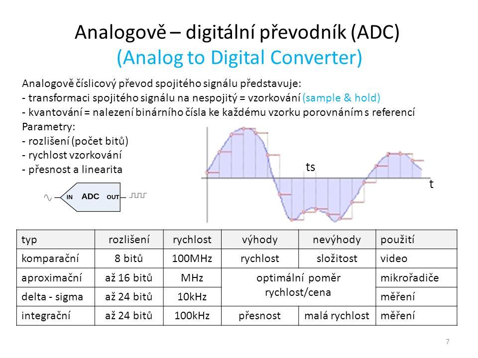 Analogově – digitální převodník (ADC) (Analog to Digital Converter) Analogově číslicový převod spojitého signálu představuje: - transformaci spojitého