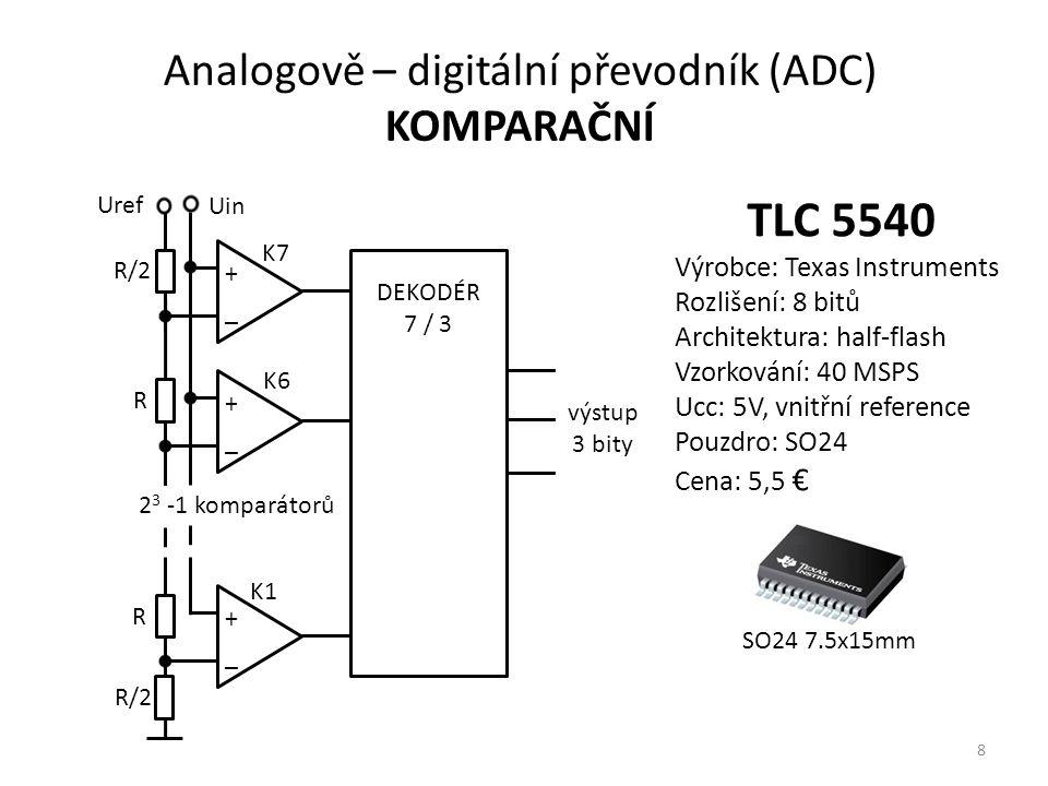 Analogově – digitální převodník (ADC) KOMPARAČNÍ R Uin K1 Uref + _ + _ + _ K6 K7 R R/2 DEKODÉR 7 / 3 výstup 3 bity 2 3 -1 komparátorů TLC 5540 Výrobce: Texas Instruments Rozlišení: 8 bitů Architektura: half-flash Vzorkování: 40 MSPS Ucc: 5V, vnitřní reference Pouzdro: SO24 Cena: 5,5 € SO24 7.5x15mm 8