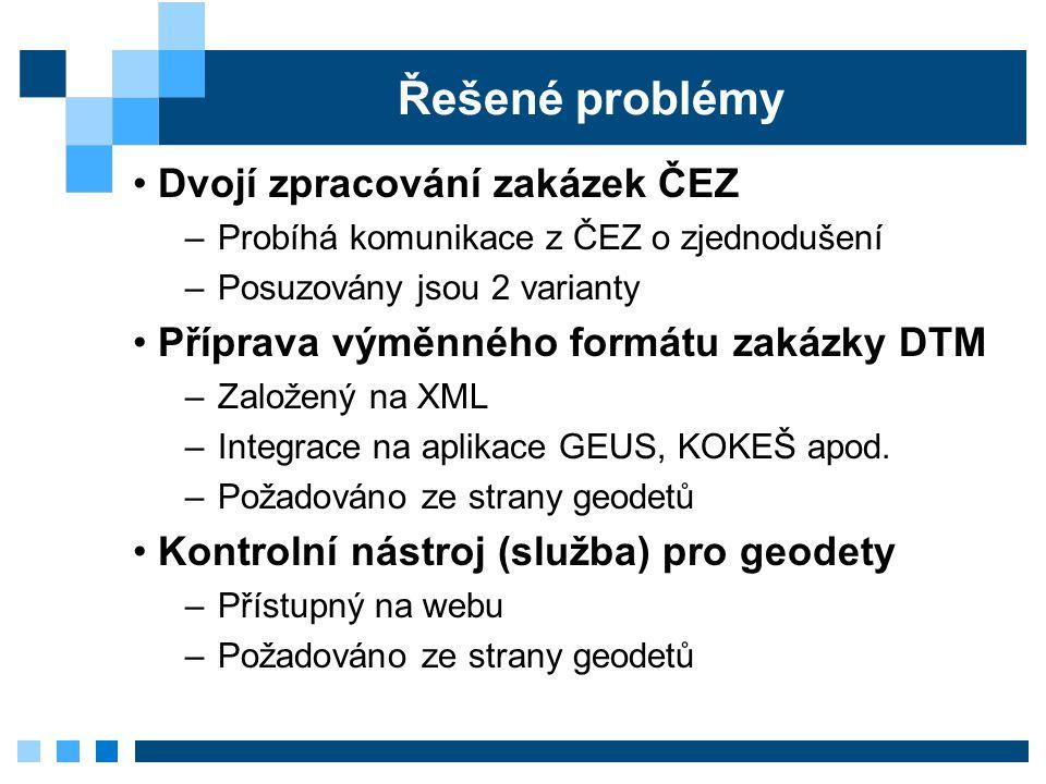 Řešené problémy Dvojí zpracování zakázek ČEZ –Probíhá komunikace z ČEZ o zjednodušení –Posuzovány jsou 2 varianty Příprava výměnného formátu zakázky D