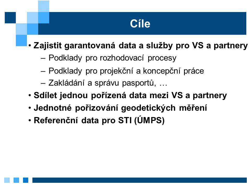 Cíle Zajistit garantovaná data a služby pro VS a partnery –Podklady pro rozhodovací procesy –Podklady pro projekční a koncepční práce –Zakládání a spr