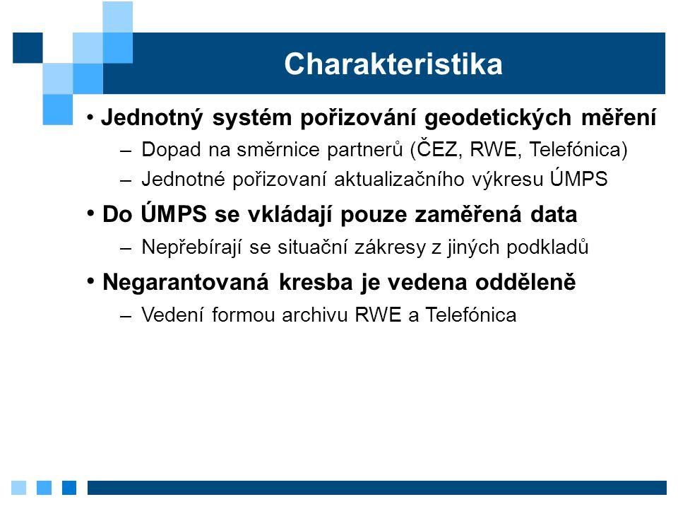 Charakteristika Jednotný systém pořizování geodetických měření –Dopad na směrnice partnerů (ČEZ, RWE, Telefónica) –Jednotné pořizovaní aktualizačního