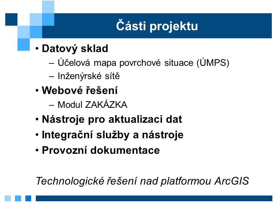 Části projektu Datový sklad –Účelová mapa povrchové situace (ÚMPS) –Inženýrské sítě Webové řešení –Modul ZAKÁZKA Nástroje pro aktualizaci dat Integrač