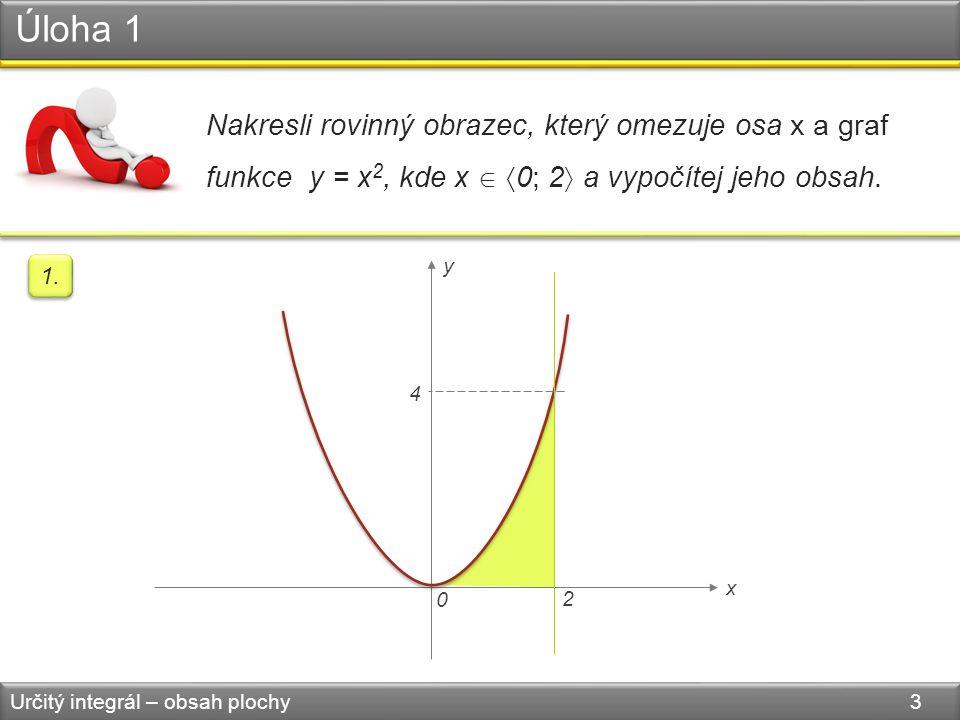 Úloha 1 Určitý integrál – obsah plochy 3 Nakresli rovinný obrazec, který omezuje osa x a graf funkce y = x 2, kde x   0; 2  a vypočítej jeho obsah.