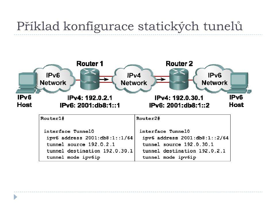 """Příklad konfigurace statických tunelů  Výsledný statický tunel je typu """"point-to-point"""""""
