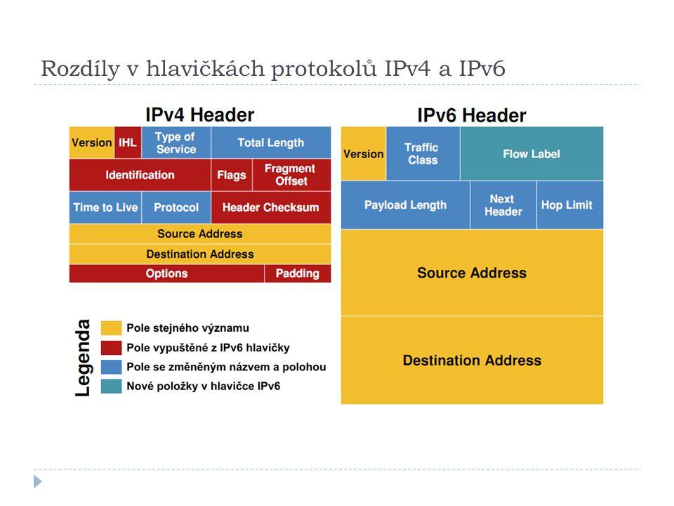 IPv6 a rozšířené hlavičky  Rozšířené hlavičky jsou definovány v poli NEXT HEADER v základní hlavičce  Dávají prostor pro podporu a vývoj nových vlastností a služeb  Minimální MTU stanoveno na 1280 bajtů (IPv4 68 bajtů)  IPv6 podporuje pakety až do velikosti 2^32 bajtů (tzv.