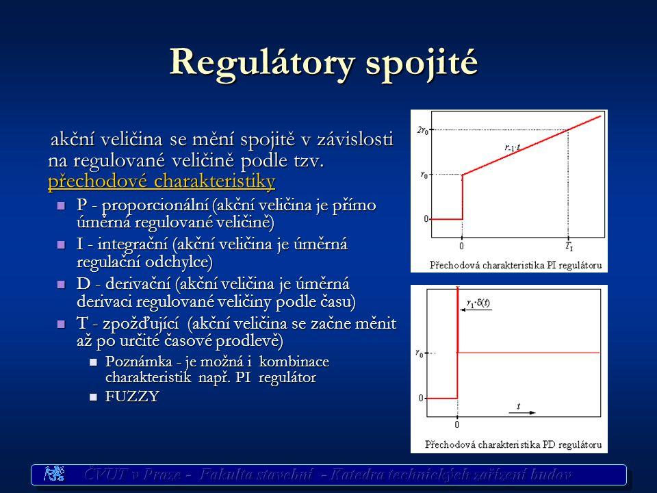 Regulátory spojité akční veličina se mění spojitě v závislosti na regulované veličině podle tzv.