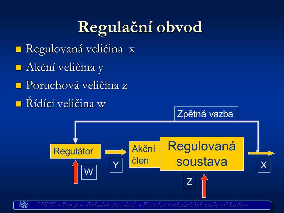 Regulační obvod Regulovaná veličina x Regulovaná veličina x Akční veličina y Akční veličina y Poruchová veličina z Poruchová veličina z Řídící veličina w Řídící veličina w Regulovaná soustava X Z Regulátor Y Akční člen Zpětná vazba W